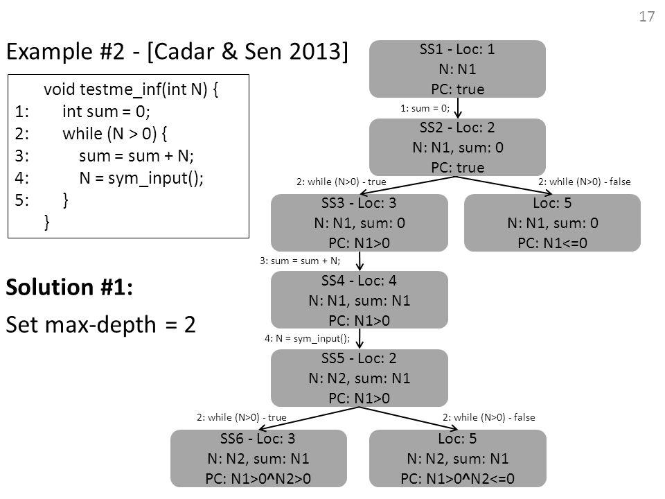 Example #2 - [Cadar & Sen 2013]